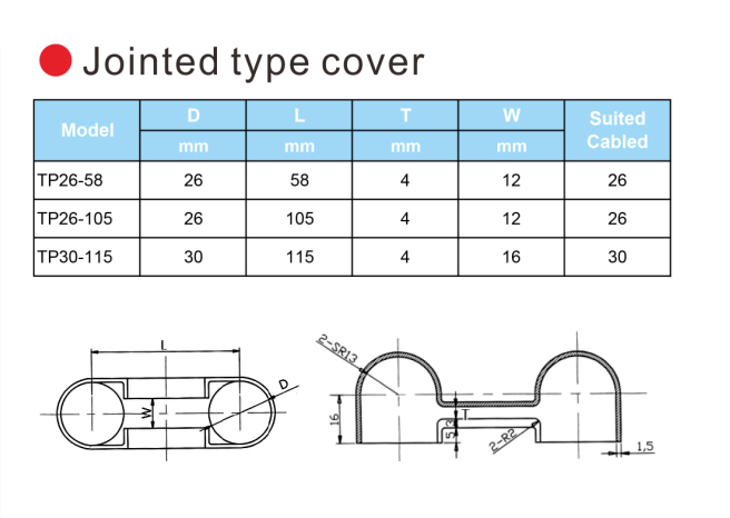 Jointed type busbar covers.png