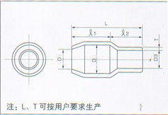 PVC端子护套